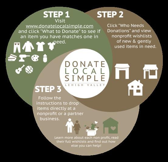 donate-local-simple